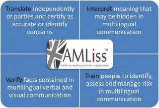 AMLiss-service-purpose550