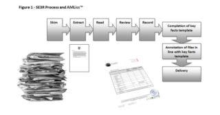 AMLiss-process